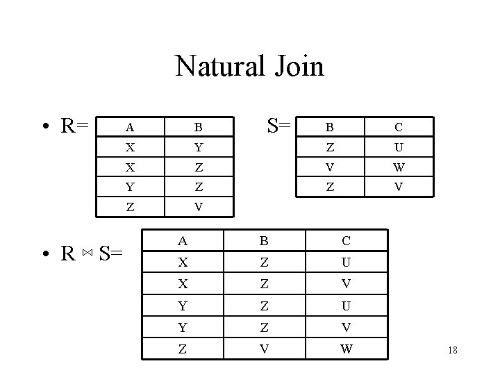 Natural Join • R= • R ⋈ S= A B X S= B C