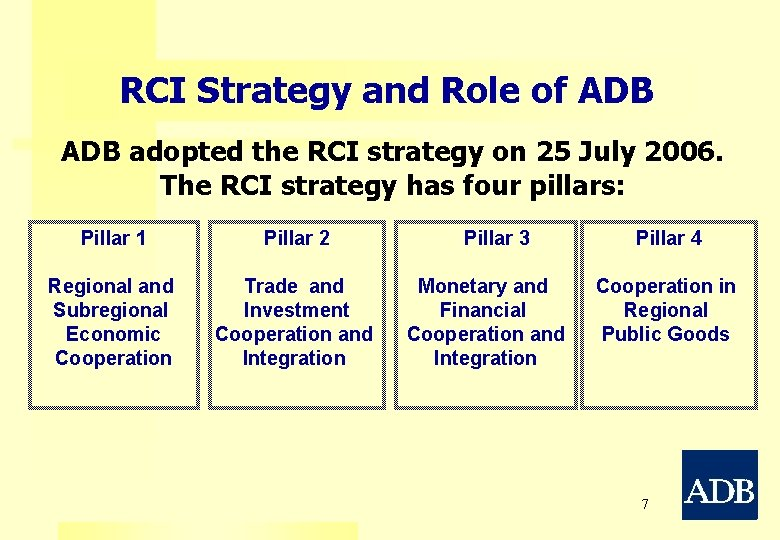 RCI Strategy and Role of ADB adopted the RCI strategy on 25 July 2006.