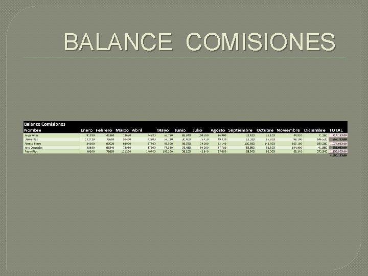 BALANCE COMISIONES