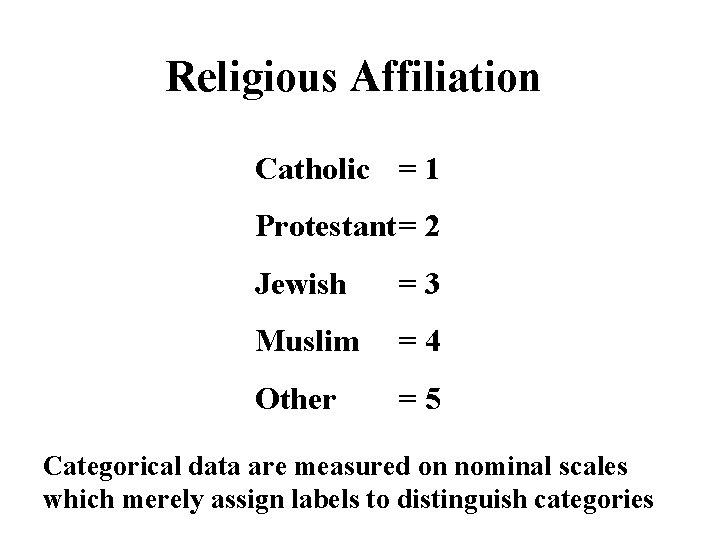Religious Affiliation Catholic = 1 Protestant= 2 Jewish =3 Muslim =4 Other =5 Categorical