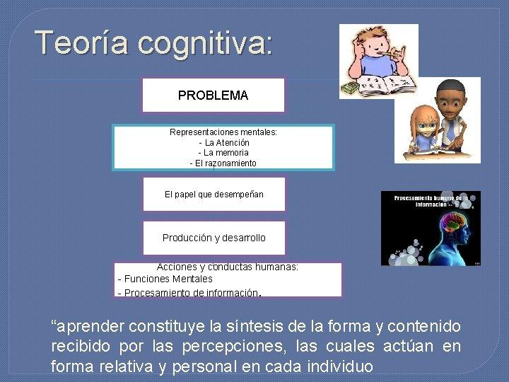 Teoría cognitiva: PROBLEMA Representaciones mentales: - La Atención - La memoria - El razonamiento