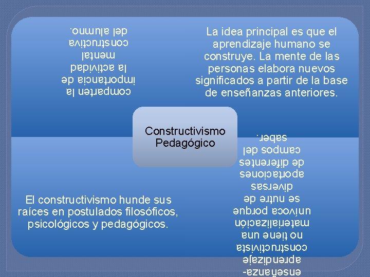 La idea principal es que el aprendizaje humano se construye. La mente de las