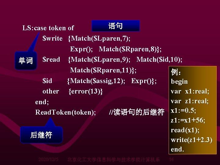 语句 LS: case token of $write {Match($Lparen, 7); Expr(); Match($Rparen, 8)}; 单词 $read {Match($Lparen,