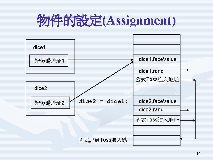 物件的設定(Assignment) dice 1. face. Value 記憶體地址1 dice 1. rand 函式Toss進入地址 dice 2 記憶體地址2 dice