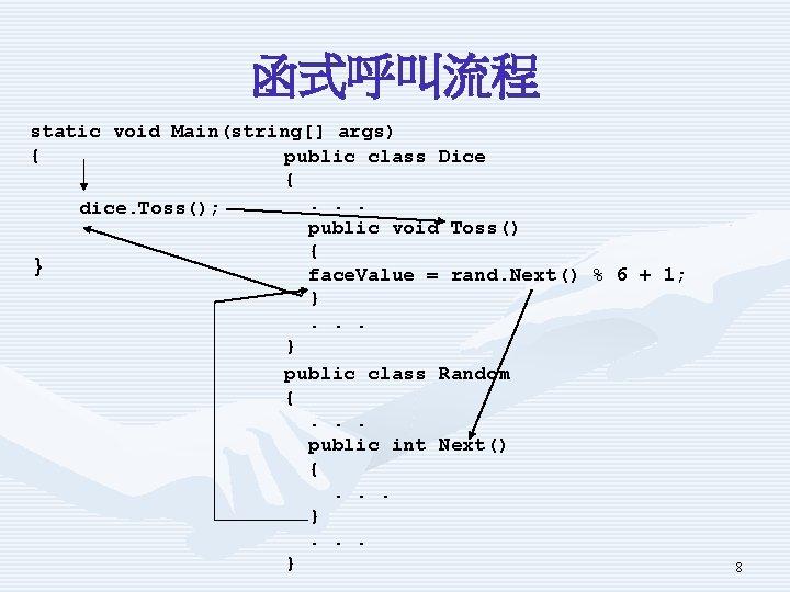 函式呼叫流程 static void Main(string[] args) { public class Dice {. . . dice. Toss();