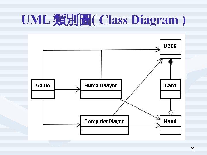 UML 類別圖( Class Diagram ) 92