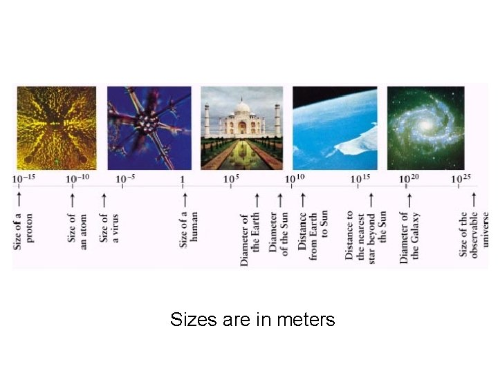 Sizes are in meters