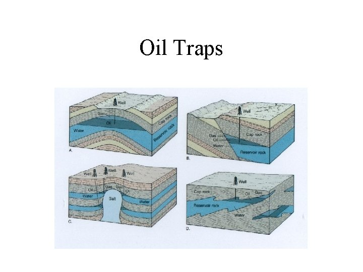 Oil Traps
