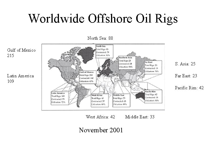 Worldwide Offshore Oil Rigs North Sea: 88 Gulf of Mexico 215 S. Asia: 25