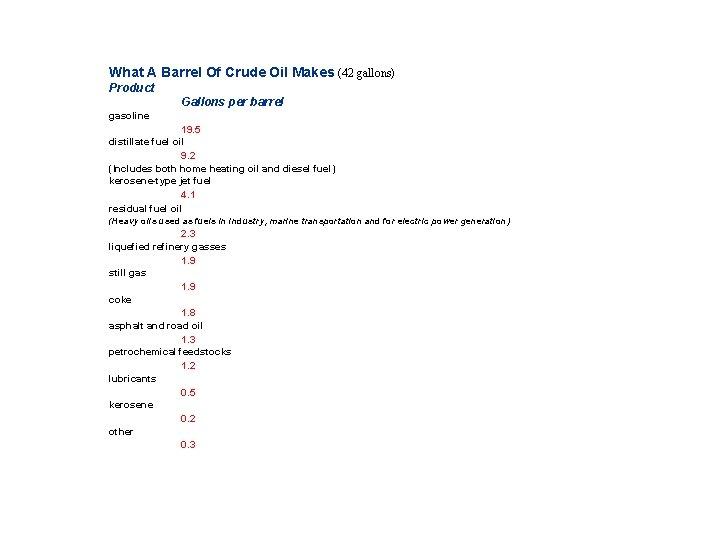 What A Barrel Of Crude Oil Makes (42 gallons) Product Gallons per barrel gasoline