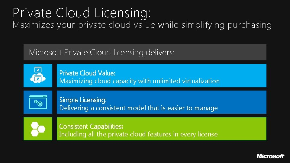 Private Cloud Licensing: Maximizes your private cloud value while simplifying purchasing Microsoft Private Cloud
