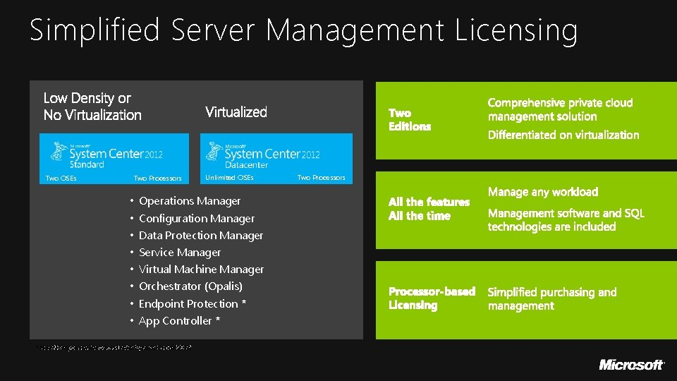 Simplified Server Management Licensing Two OSEs Two Processors • • Unlimited OSEs Operations Manager