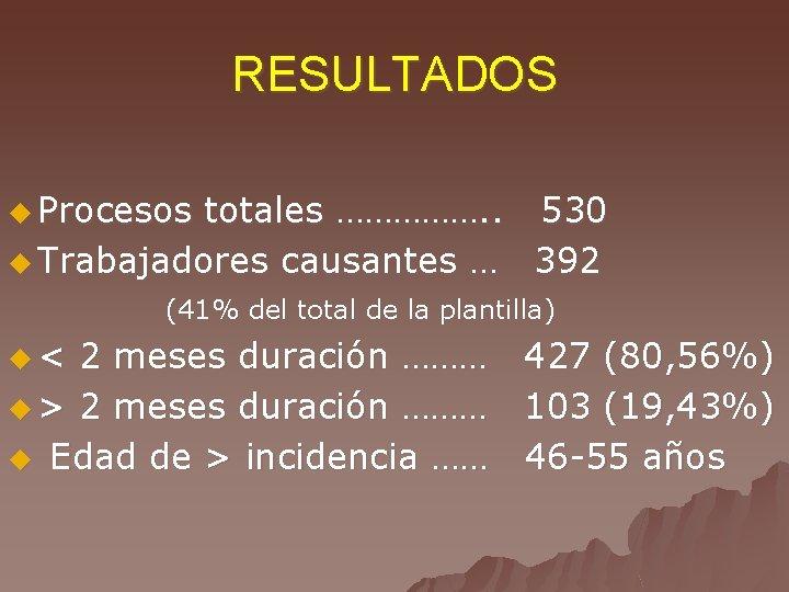 RESULTADOS u Procesos totales ……………. . 530 u Trabajadores causantes … 392 (41% del