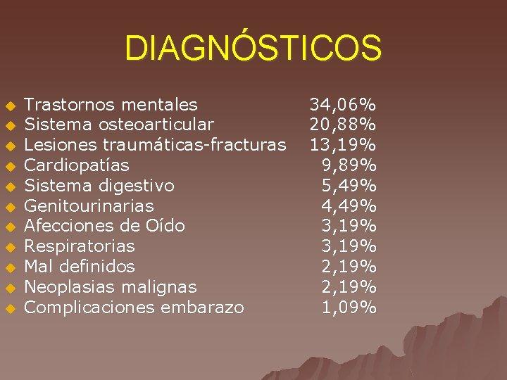 DIAGNÓSTICOS u u u Trastornos mentales Sistema osteoarticular Lesiones traumáticas-fracturas Cardiopatías Sistema digestivo Genitourinarias