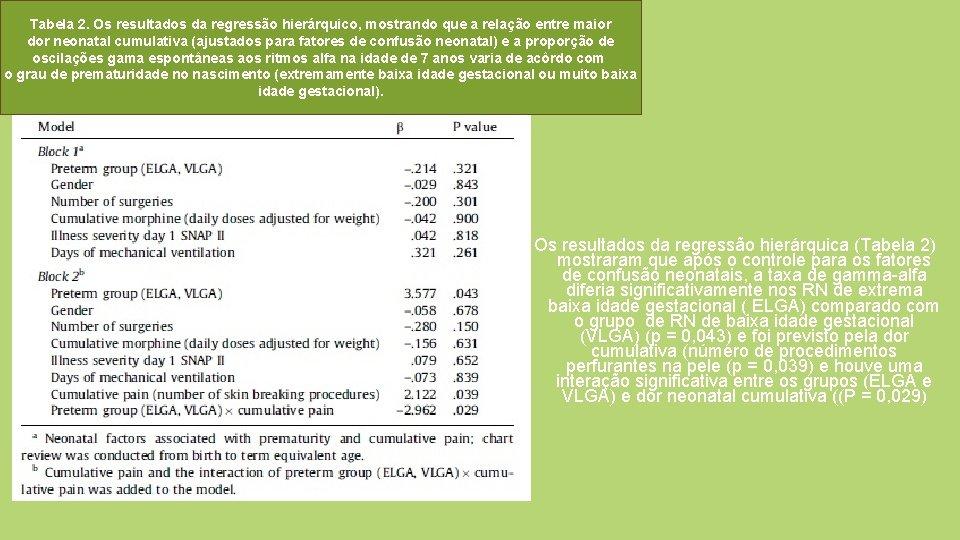 Tabela 2. Os resultados da regressão hierárquico, mostrando que a relação entre maior dor