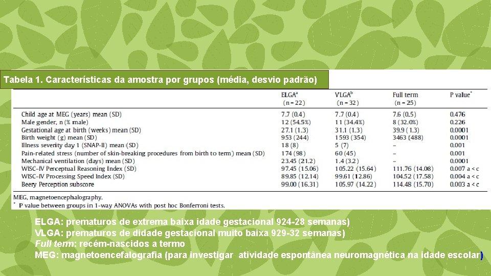 Tabela 1. Características da amostra por grupos (média, desvio padrão) ELGA: prematuros de extrema