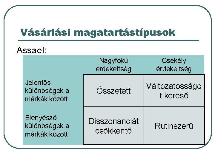 Vásárlási magatartástípusok Assael: Nagyfokú érdekeltség Csekély érdekeltség Jelentős különbségek a márkák között Összetett Változatosságo