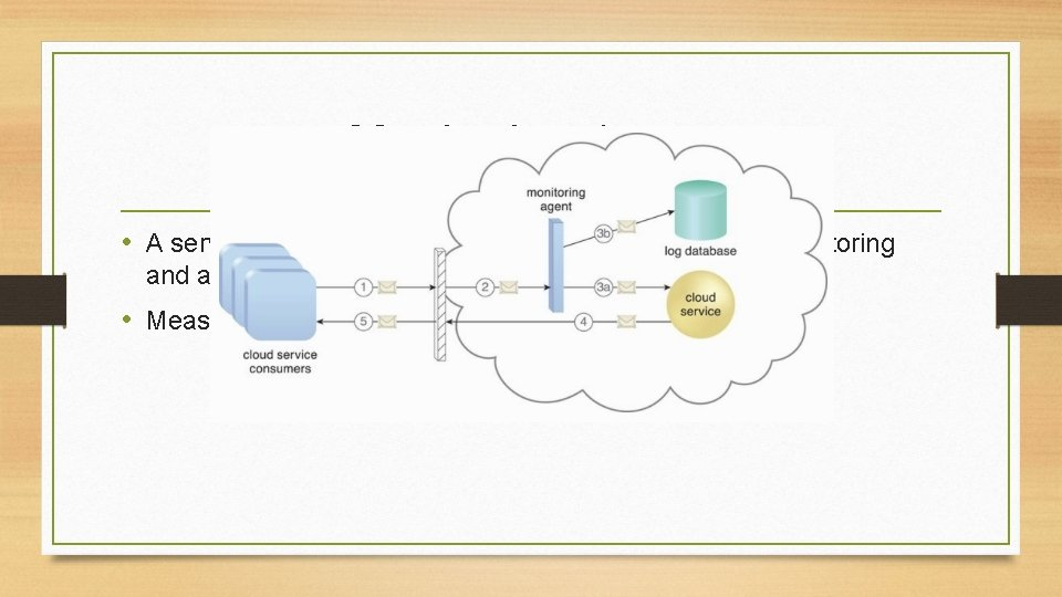 Monitoring Agent • A service agent existing along communication paths, monitoring and analyzing data