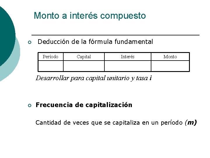 Monto a interés compuesto ¡ Deducción de la fórmula fundamental Período Capital Interés Monto