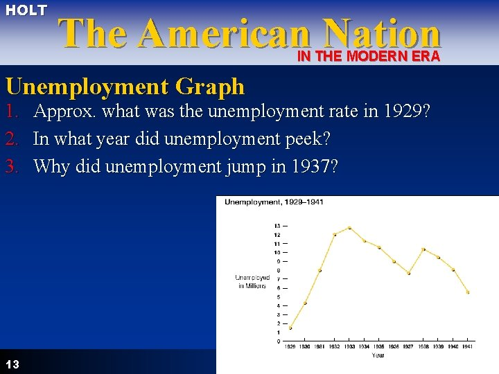 HOLT The American Nation IN THE MODERN ERA Unemployment Graph 1. Approx. what was
