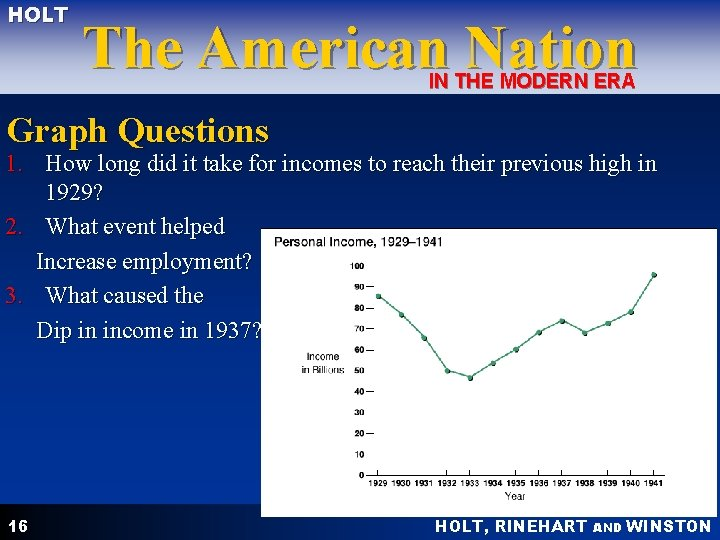 HOLT The American Nation IN THE MODERN ERA Graph Questions 1. How long did