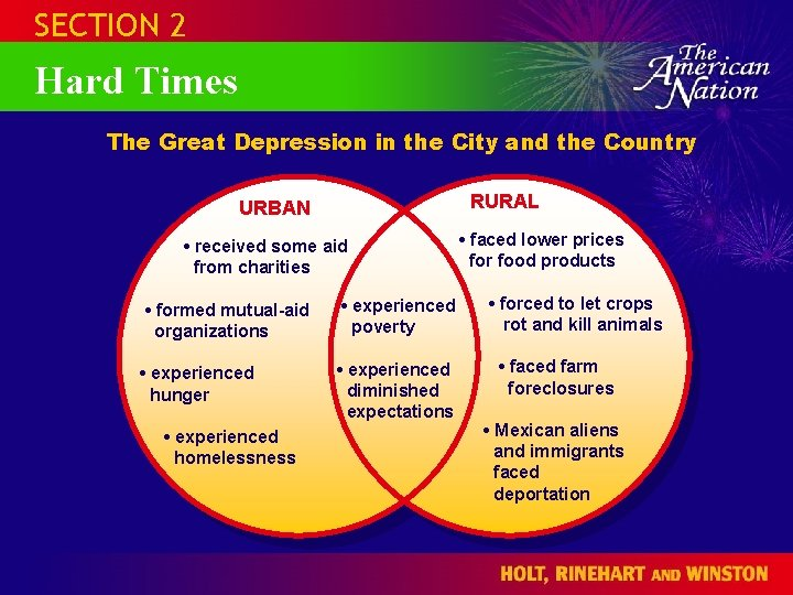 SECTION 2 Hard Times The Great Depression in the City and the Country RURAL