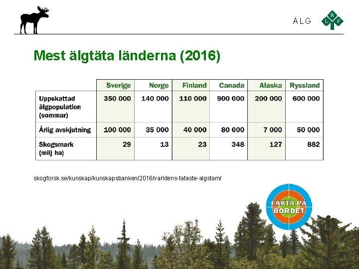 ÄLG Mest älgtäta länderna (2016) skogforsk. se/kunskapsbanken/2016/varldens-tataste-algstam/