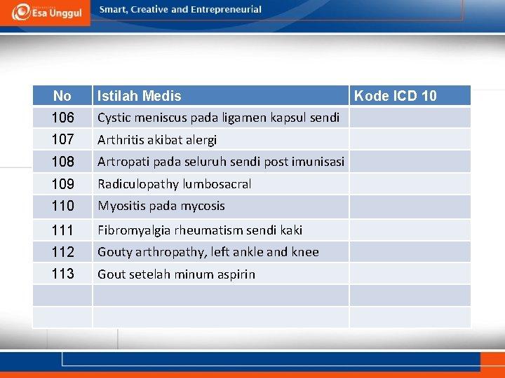 lupus arthralgia icd 10