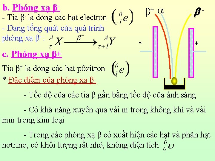 b. Phóng xạ β- Tia β- là dòng các hạt electron - Dạng tổng