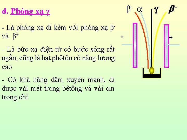 + d. Phóng xạ γ - Là phóng xạ đi kèm với phóng