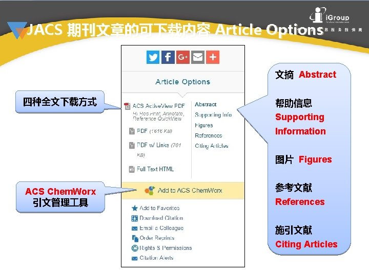 JACS 期刊文章的可下载内容 Article Options 文摘 Abstract 四种全文下载方式 帮助信息 Supporting Information 图片 Figures ACS Chem.