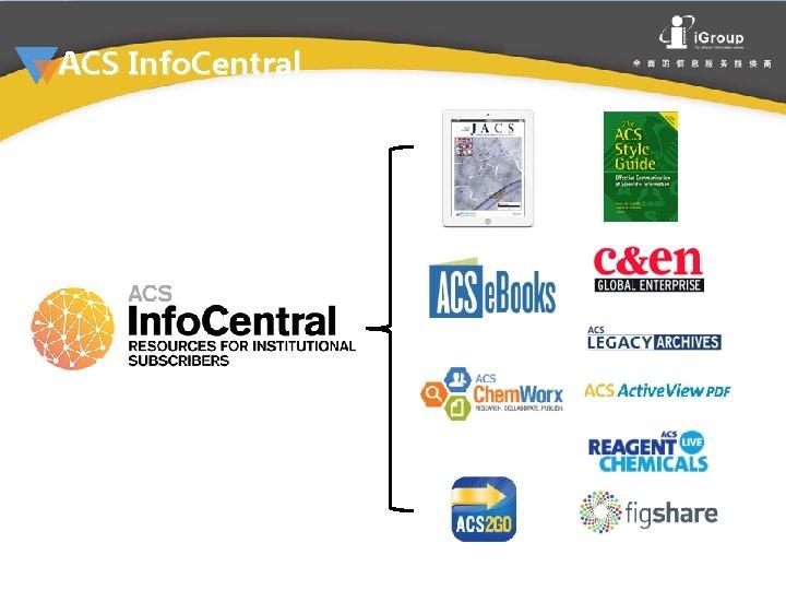 ACS Info. Central