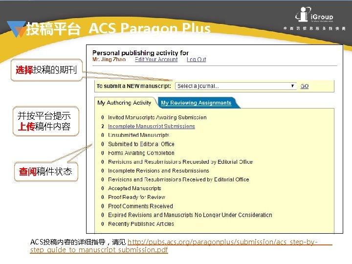 投稿平台 ACS Paragon Plus 选择投稿的期刊 并按平台提示 上传稿件内容 查阅稿件状态 ACS投稿内容的详细指导,请见 http: //pubs. acs. org/paragonplus/submission/acs_step-by- step_guide_to_manuscript_submission.