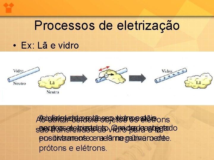 Processos de eletrização • Ex: Lã e vidro Aoatritar Inicialmente final do a lã