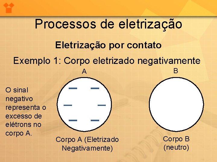 Processos de eletrização Eletrização por contato Exemplo 1: Corpo eletrizado negativamente A O sinal