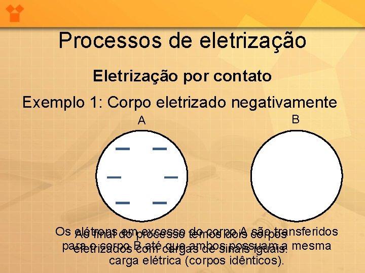 Processos de eletrização Eletrização por contato Exemplo 1: Corpo eletrizado negativamente A B Os