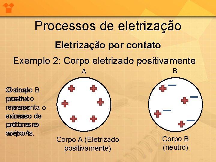 Processos de eletrização Eletrização por contato Exemplo 2: Corpo eletrizado positivamente A O O