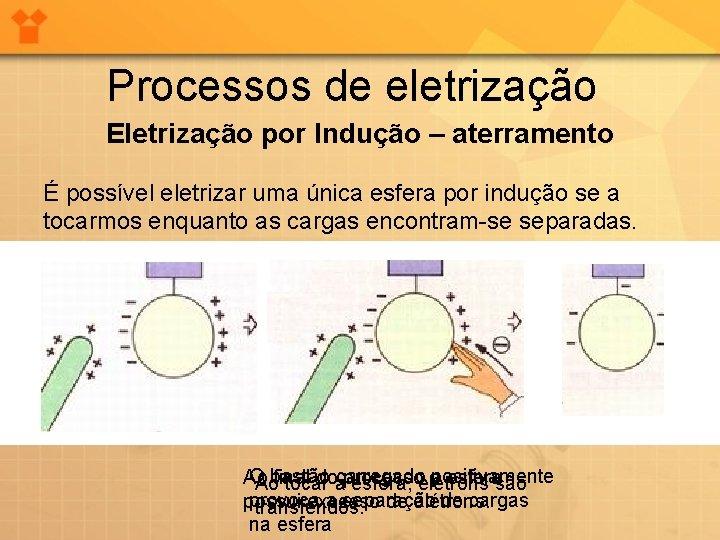 Processos de eletrização Eletrização por Indução – aterramento É possível eletrizar uma única esfera