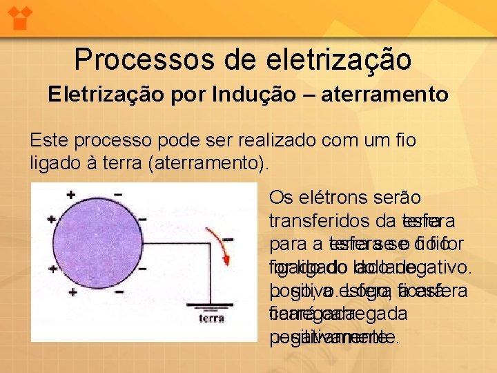 Processos de eletrização Eletrização por Indução – aterramento Este processo pode ser realizado com