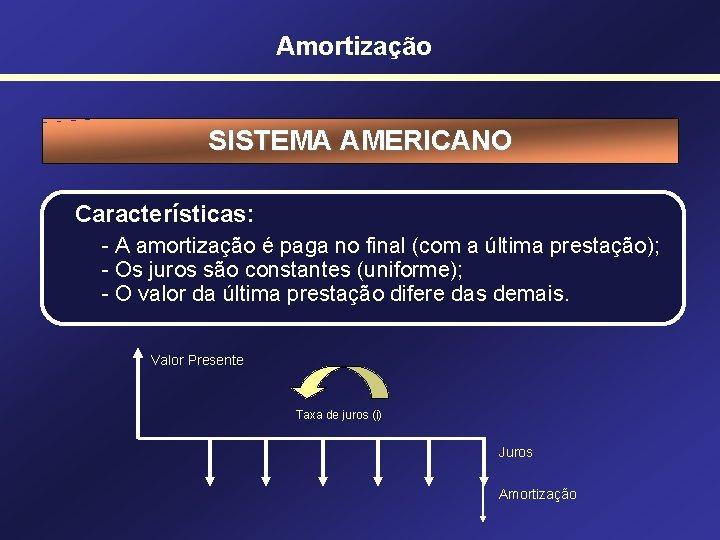 Amortização SISTEMA AMERICANO Características: - A amortização é paga no final (com a última