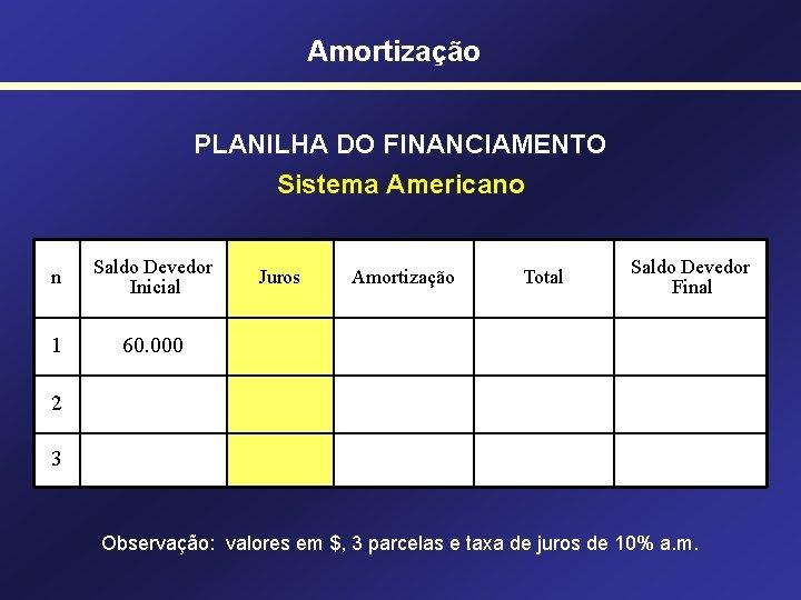Amortização PLANILHA DO FINANCIAMENTO Sistema Americano n Saldo Devedor Inicial 1 60. 000 Juros