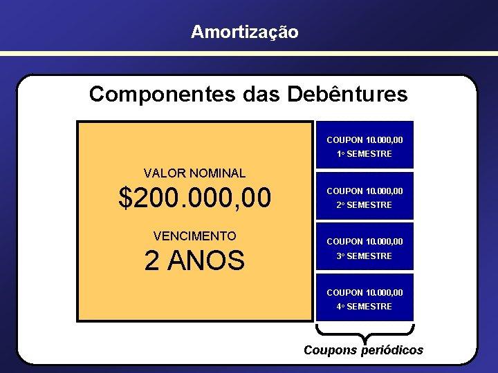 Amortização Componentes das Debêntures COUPON 10. 000, 00 1 o SEMESTRE VALOR NOMINAL $200.