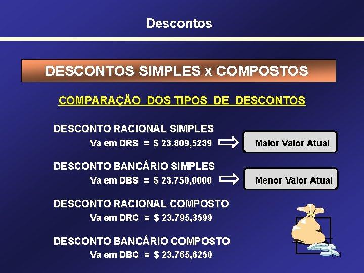 Descontos DESCONTOS SIMPLES x COMPOSTOS COMPARAÇÃO DOS TIPOS DE DESCONTOS DESCONTO RACIONAL SIMPLES Va