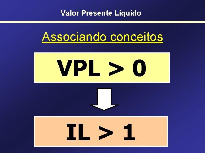 Valor Presente Líquido Associando conceitos VPL > 0 IL > 1