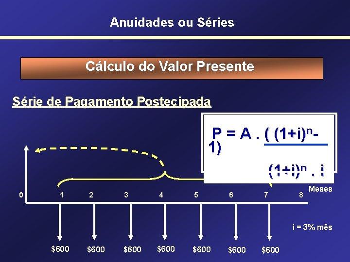 Anuidades ou Séries Cálculo do Valor Presente Série de Pagamento Postecipada P = A.