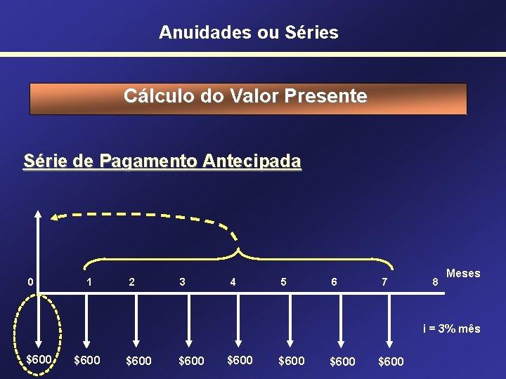 Anuidades ou Séries Cálculo do Valor Presente Série de Pagamento Antecipada 0 1 2