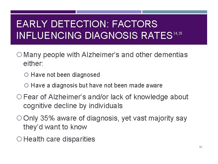 EARLY DETECTION: FACTORS INFLUENCING DIAGNOSIS RATES 34, 35 Many people with Alzheimer's and other
