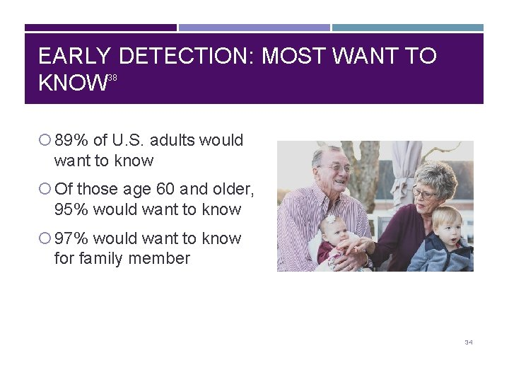 EARLY DETECTION: MOST WANT TO KNOW 38 89% of U. S. adults would want