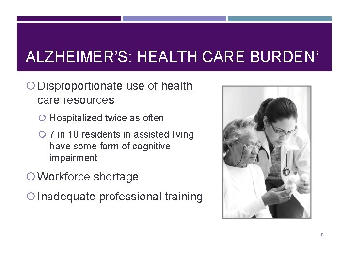 ALZHEIMER'S: HEALTH CARE BURDEN 6 Disproportionate use of health care resources Hospitalized twice as
