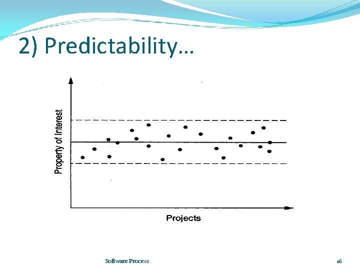 2) Predictability… Software Process 16